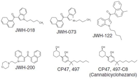 syntheticcannnabinoid